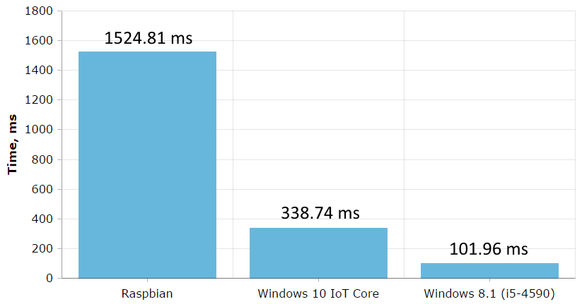 linux_vs_windows