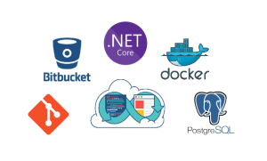 aspnet-core-bitbucket-docker-logo