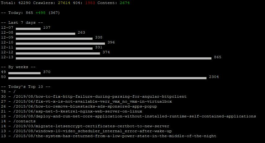 nginx-log-analytics stats