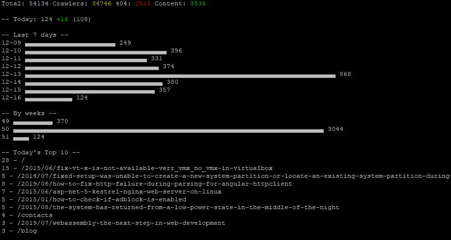 nginx-log-analytics