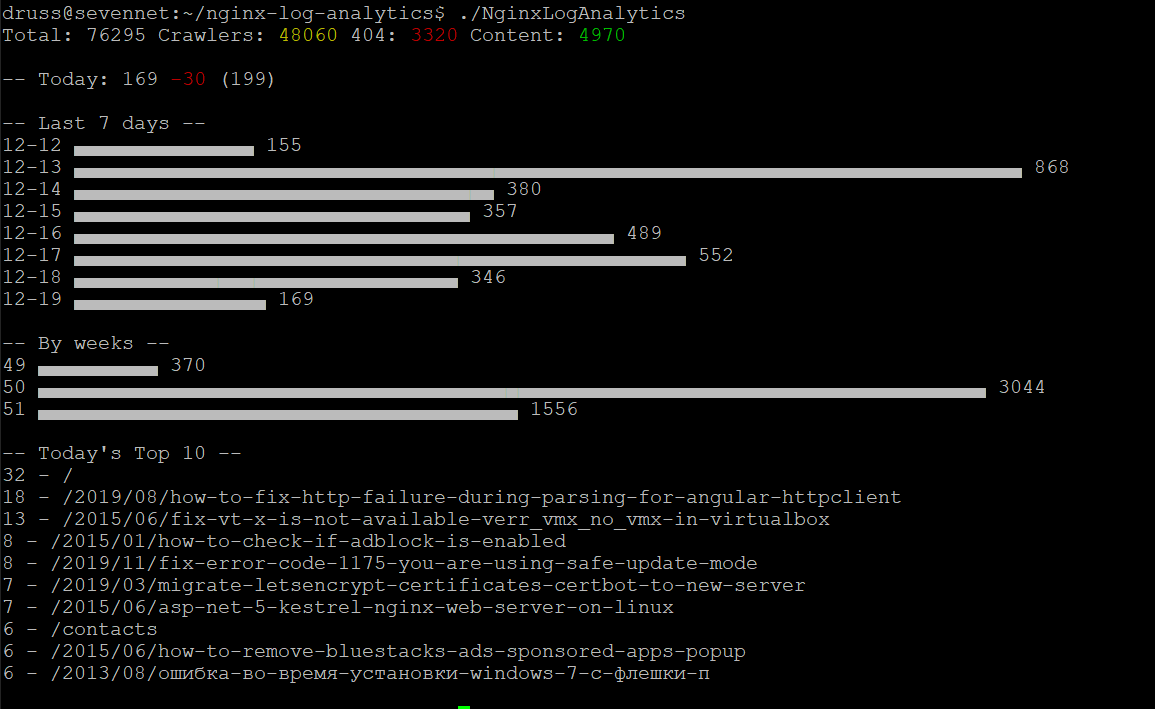 nginx log analytics output 2