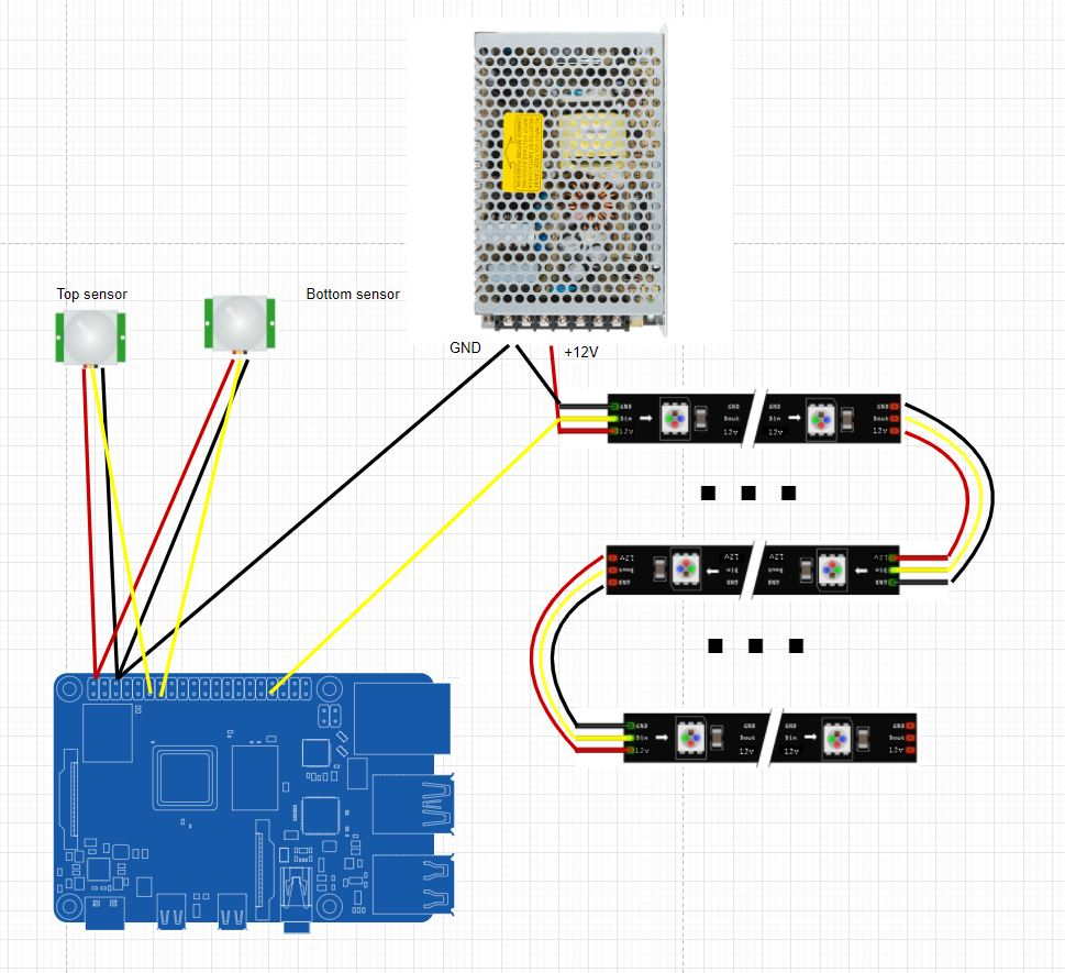raspberry pi rgb led connection